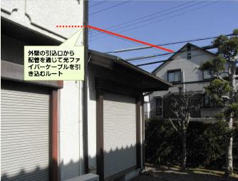 外壁の引込口から屋内配管を通して引き込む方法